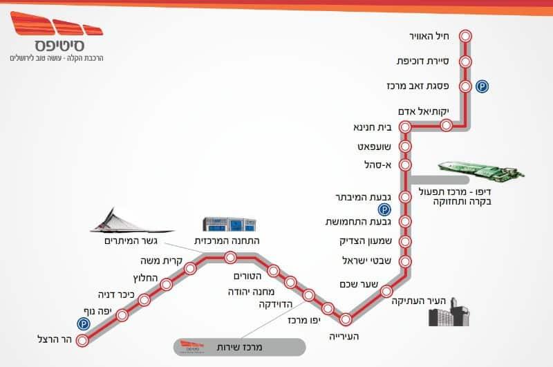 שמאי מקרקעין בירושלים - רכבת קלה